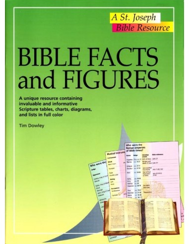 St. Joseph Bible Facts and Figures