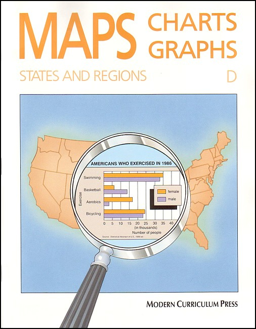 Maps, Charts, Graphs  Level D